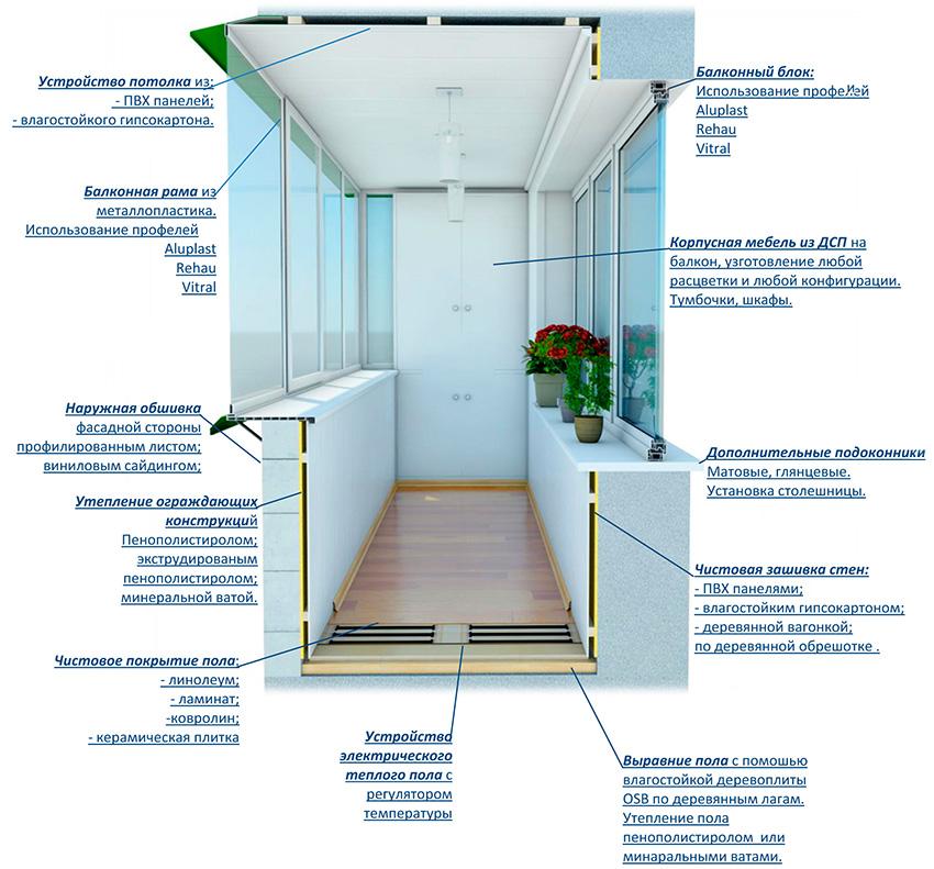 Ремонт и утепление балконов