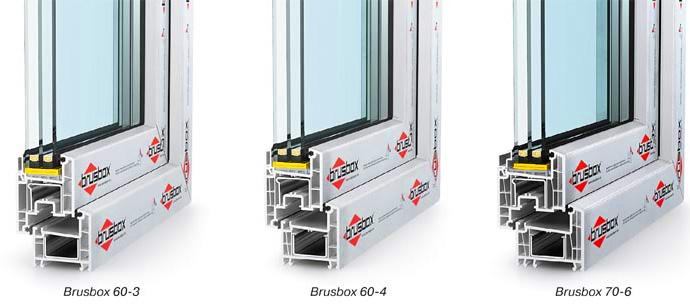Системы brusbox